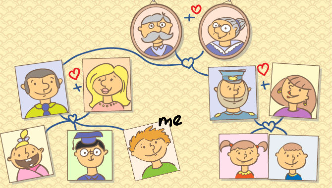Finding Your Place In Your Family Tree Diagram