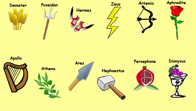 Symbols Of Gods And Godess The Greeks By Year 5